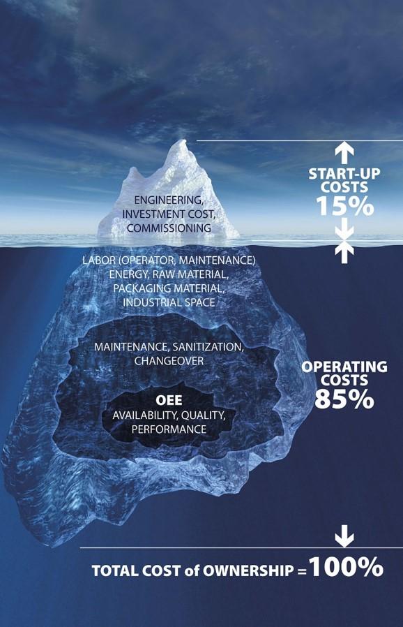 Iceberg approvato